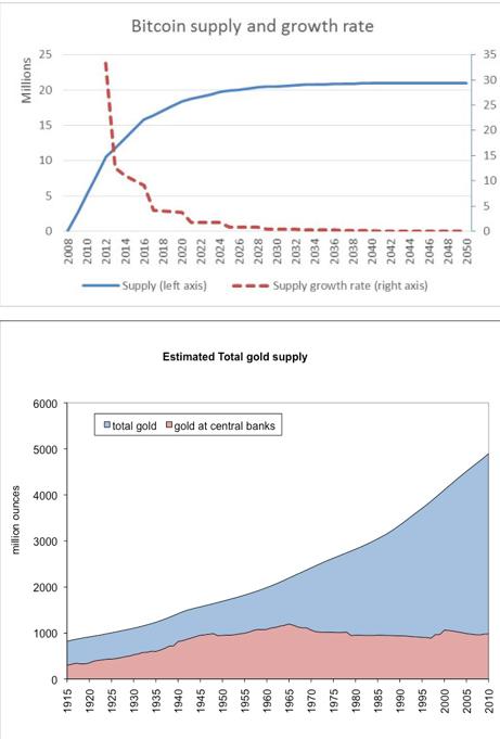 bitcoin gold holen