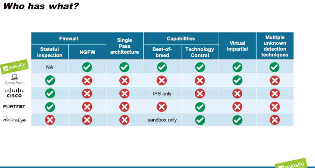 Why Palo Alto Networks Is A Buy Palo Alto Networks Nysepanw