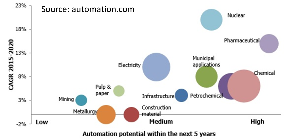 Hollysys Automation Technologies An Outstanding And