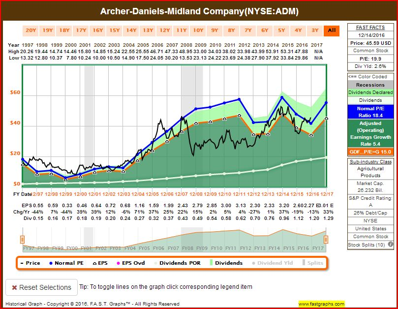 Dividend Champions 10 Increases Expected By February 28 Seeking Alpha