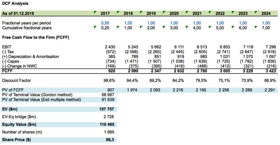 nike annual report 2016 pdf