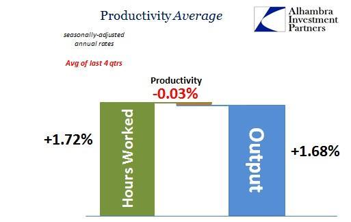 abook-dec-2016-productivity-last-4-qtrs