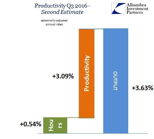 abook-dec-2016-productivity-q3