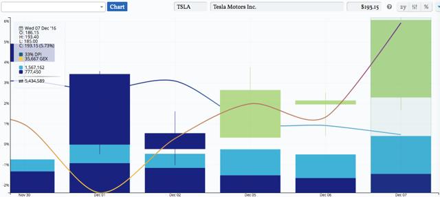 Screen capture via Squeeze Metrics