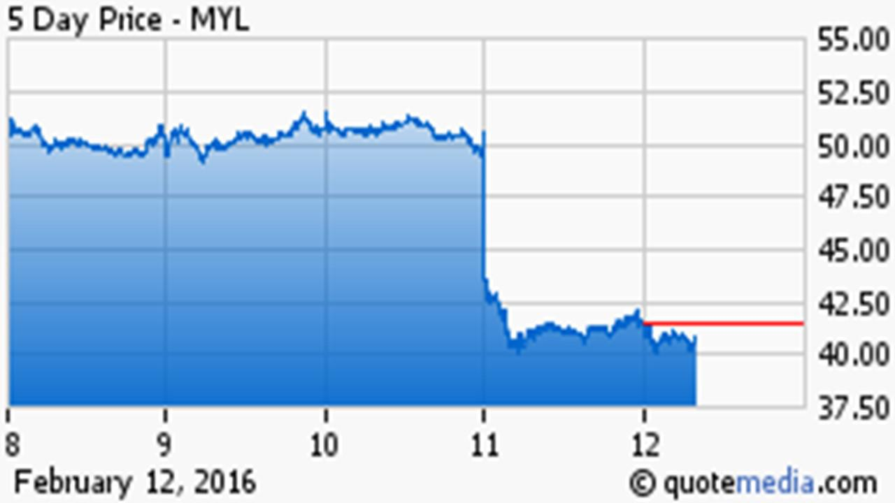 Mylan Stock Quote Acquisition Rocks Mylan Stock Half Of Teva's Previous Buyout