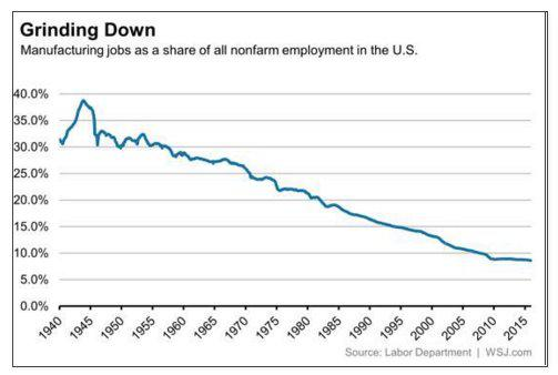 Manufacturing jobs 2-6-16.jpg
