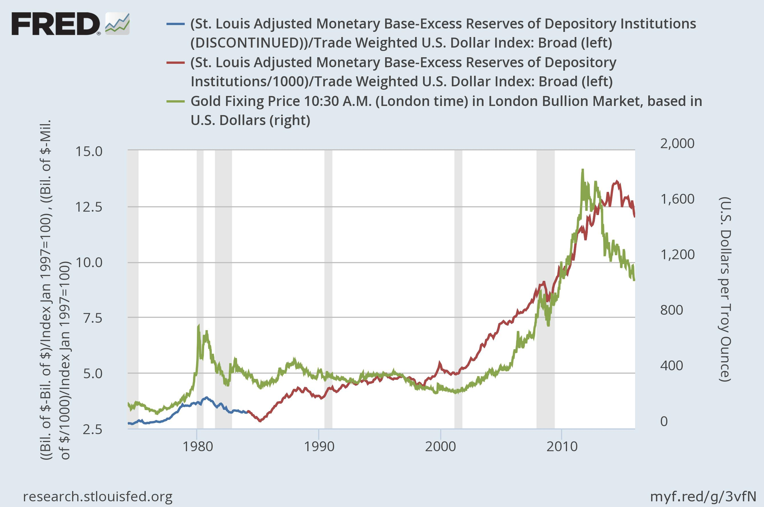 another from fair here monetary be favorite price gold go is article do will the currently yet there my however ratio alpha increase base it may of not use which excess model to origin that seeking up reserves