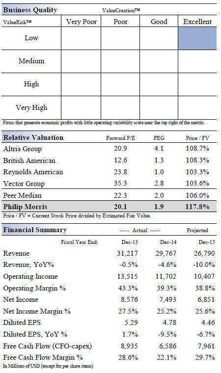 phillip morris international economic analysis Philip morris international philip morris international: a short swot analysis recent economic troubles in western europe forced the company to rely more.