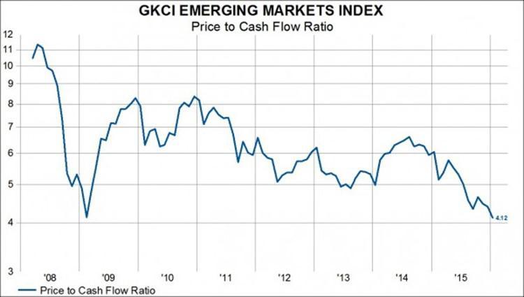 wal mart economic indicators