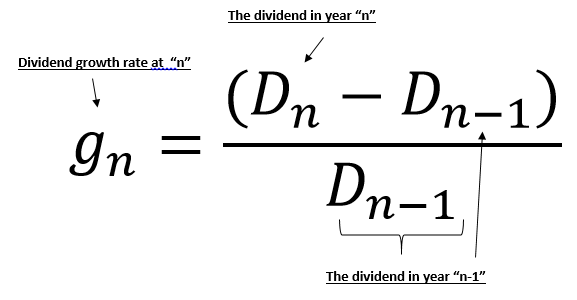 Stock Valuation And The Gordon Growth Model Seeking Alpha