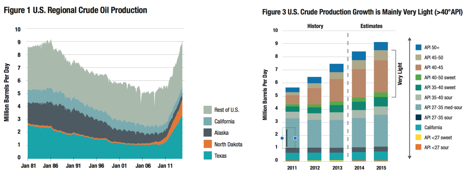 U S  Shale Has A Hidden Oversupply Problem | Seeking Alpha
