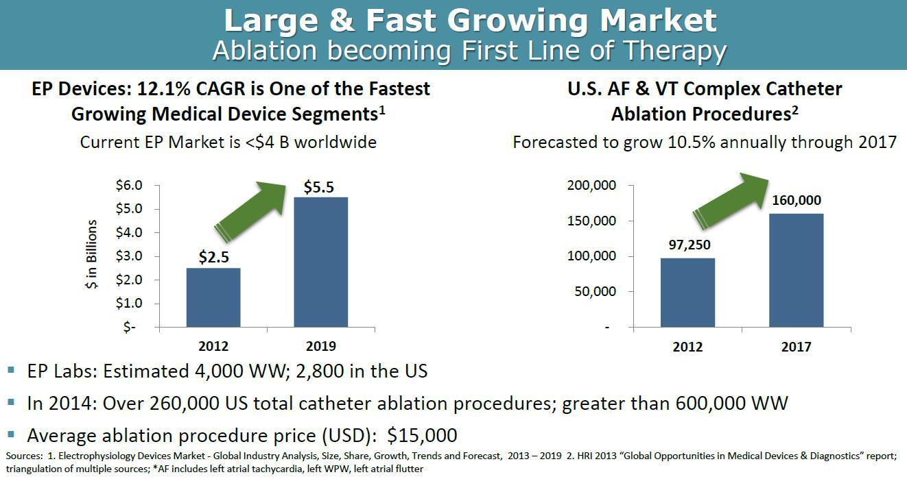 Jensen prevention market penetration