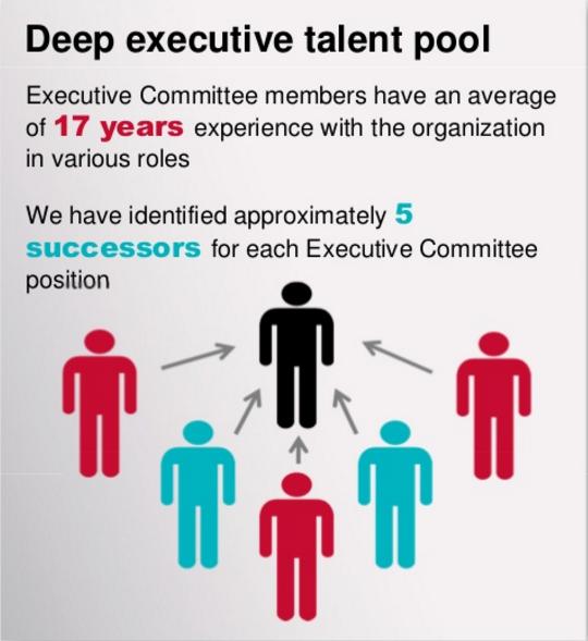 IFC - Executive Bench
