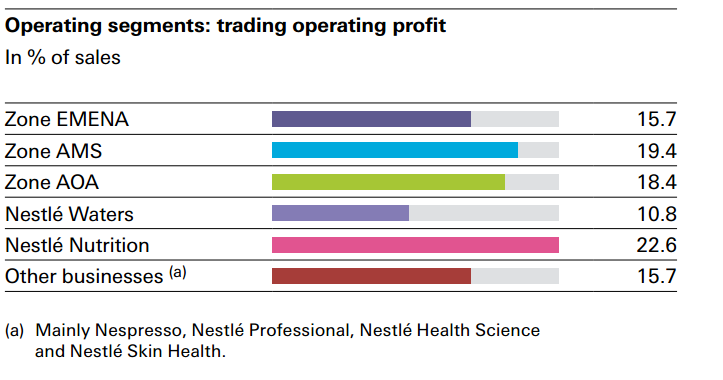 Nestlé Is One Stock You Should Own Forever - Nestlé S A