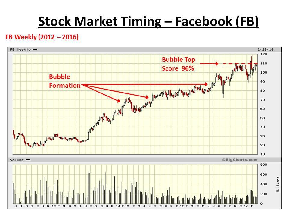 predicting stock market acti - 640×480