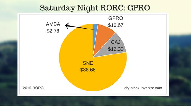 Saturday Night RORC: GPRO