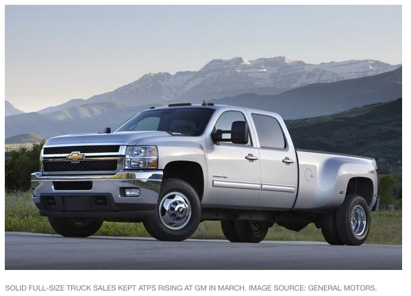 General motors continues to improve general motors company nyse gmc for example saw its best year in light truck sales since 2005 with several models growing by double digits even more encouraging is the sciox Images