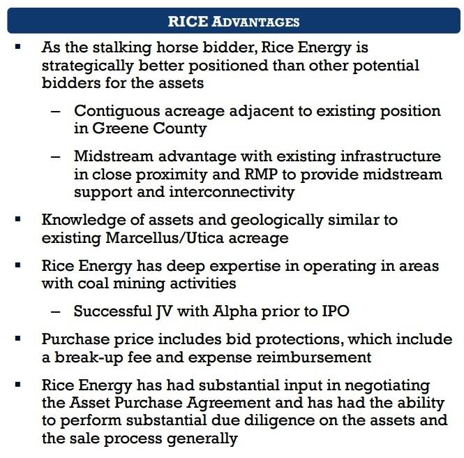 Rice Energy: Implications Of The Proposed Acquisition - Rice