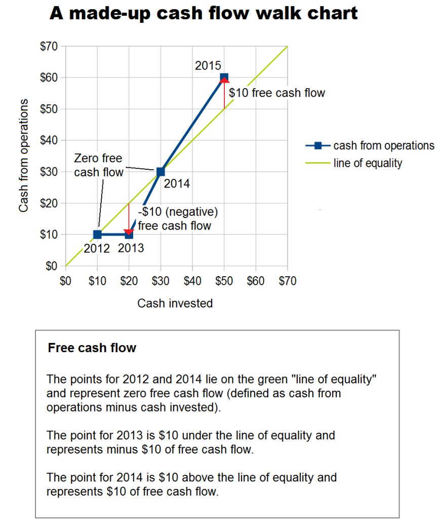 ubiquiti networks cash flow charts up to q2 2016 ubiquiti