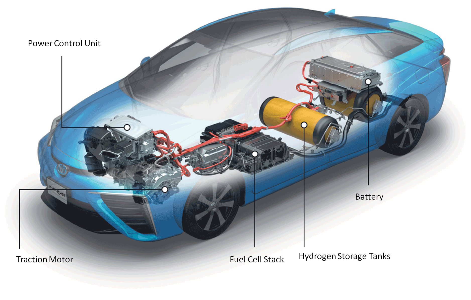 Fuel Cell Car Cost