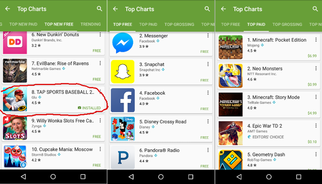 Android app rankings with Glu Mobile in a top ten catagory
