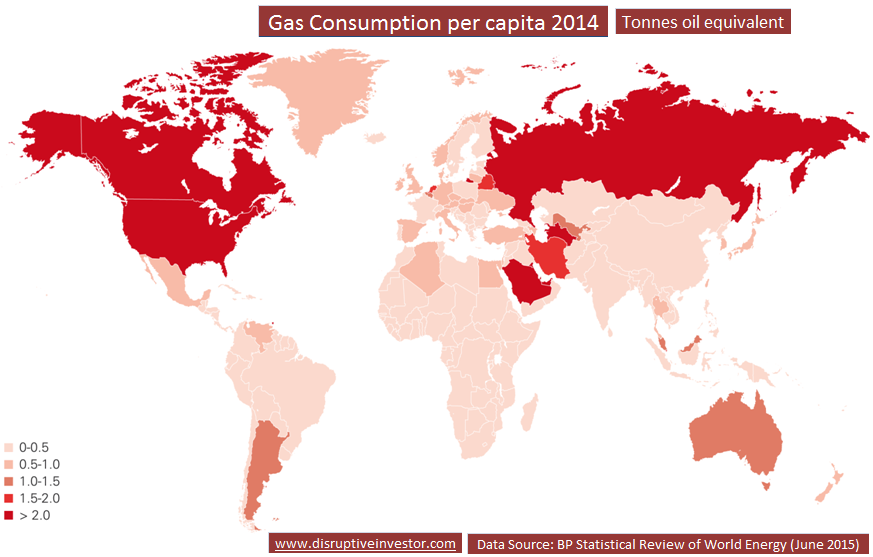 However China And India Are Home To 2 5 Billion People And Per Capita Consumption Of Natural Gas Is Still Significantly Low In These Two Countries As Shown