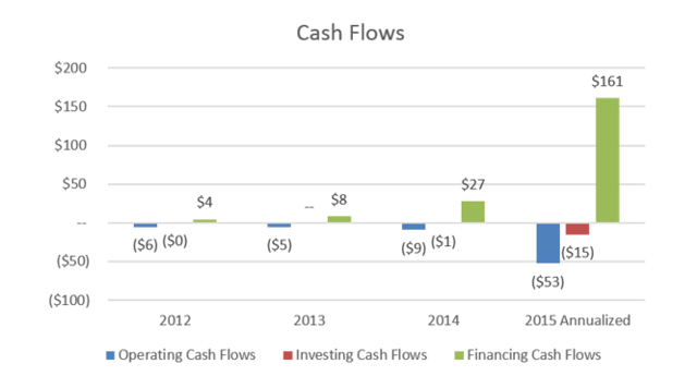Source: http://www.mahesh-vc.com/blog/hellofreshs-ipo-by-the-numbers-and-what-it-means-for-other-food-startups