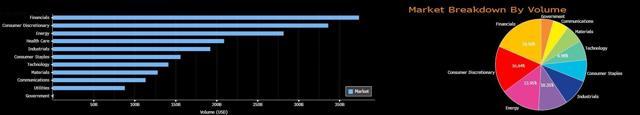2014 U.S. Loan Breakdown