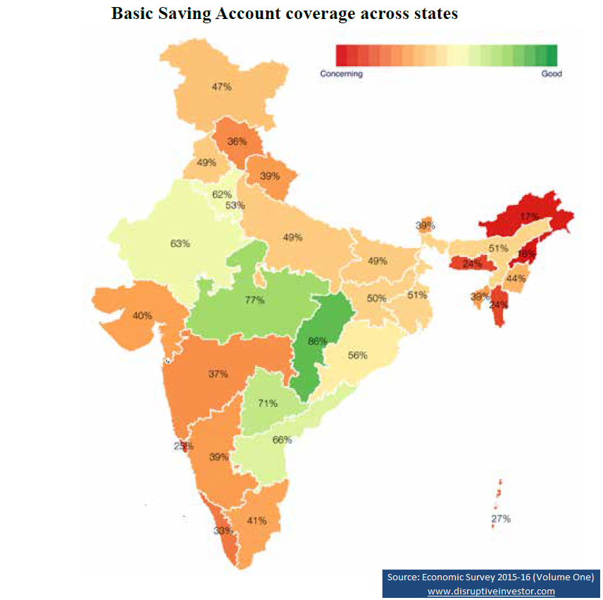 overview of the indian banking sector