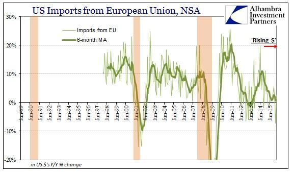 ABOOK Apr 2016 ExIm Imports EU