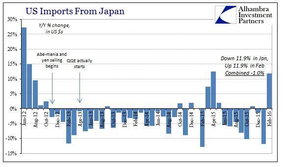 ABOOK Apr 2016 ExIm Imports Japan