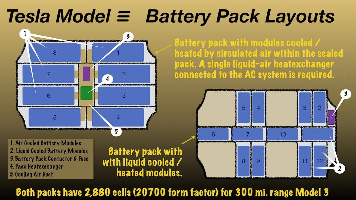 Size Of Battery For Tesla Cars