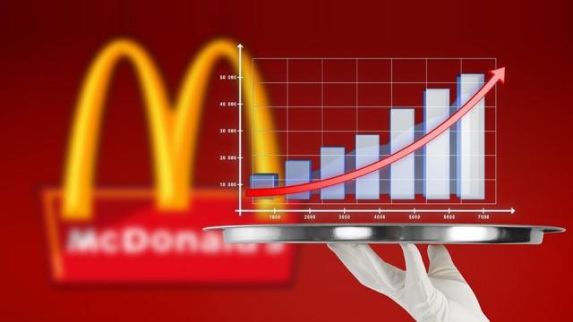McDonald Stock At All Time High