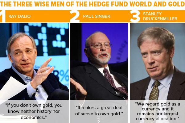It makes a great deal of sense to own gold. Billionaire hedge fund manager, Paul Singer