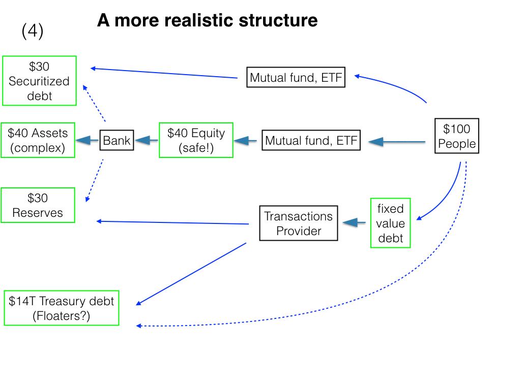 Liquidating equity definition psychology