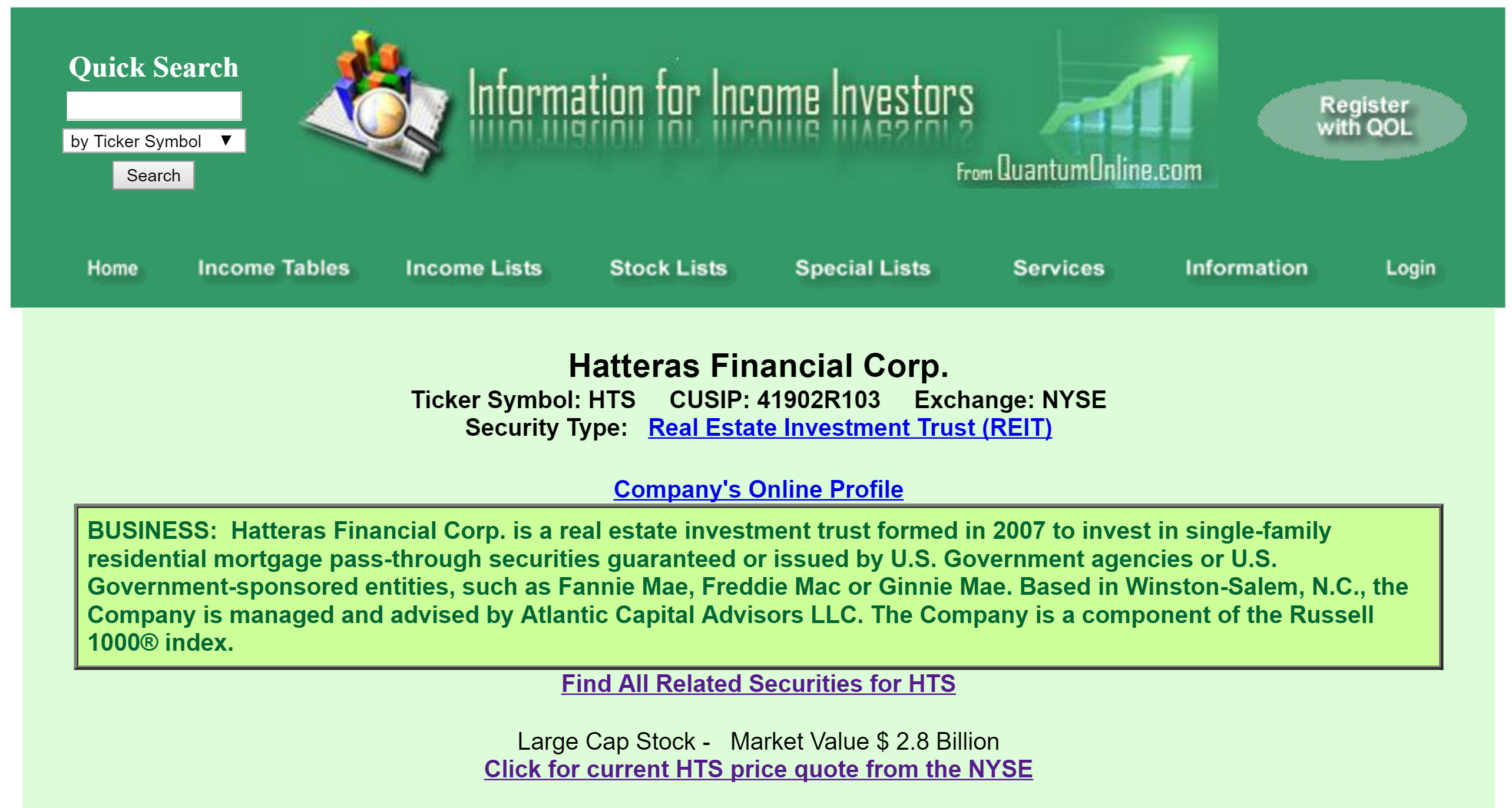 Hatteras Financial Corporation A View From The Perspective Of A