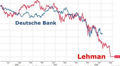 Deutsche Bank Lehman Brothers - Zero Hedge