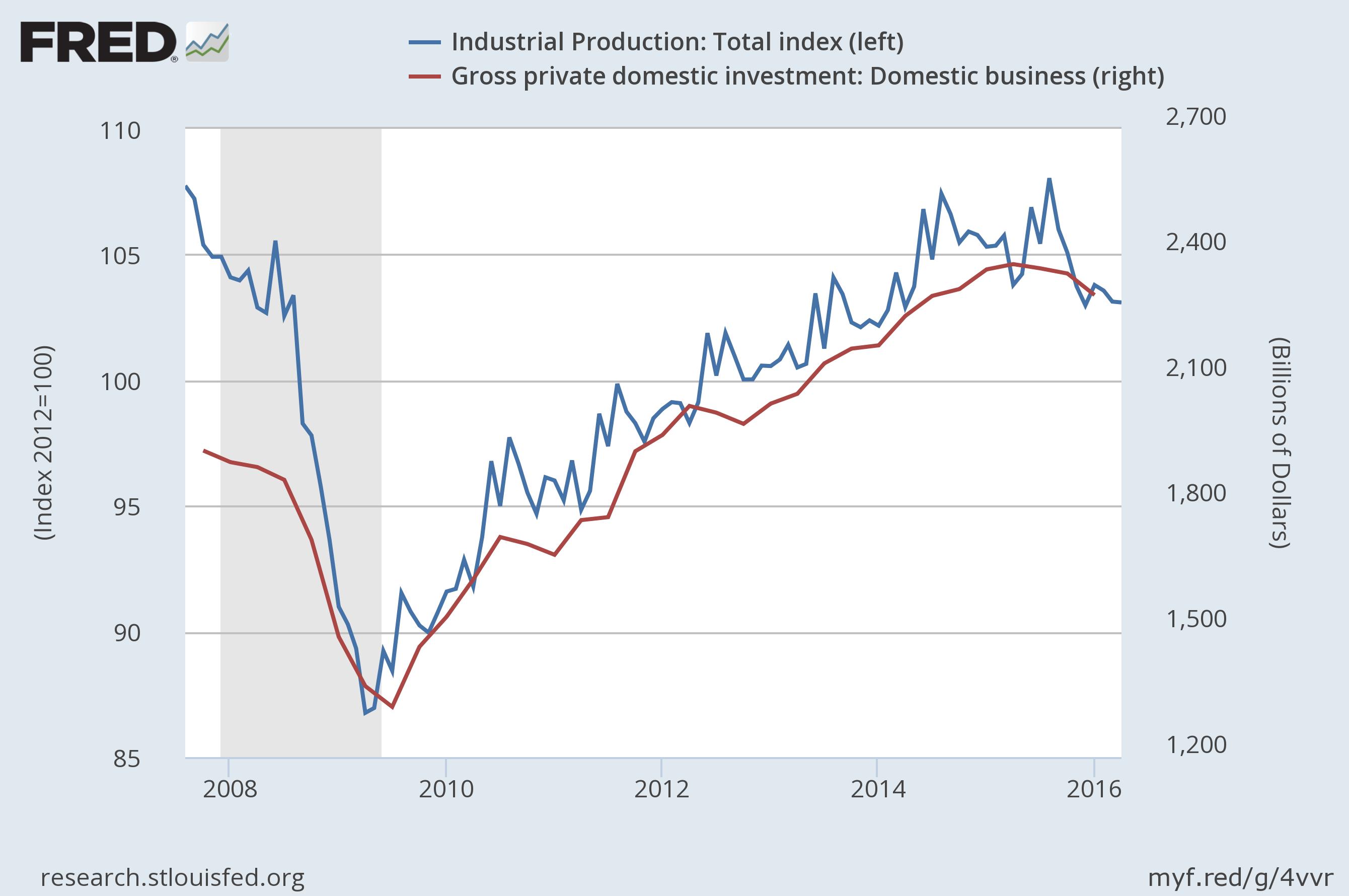 The Face Of Deflation | Seeking Alpha