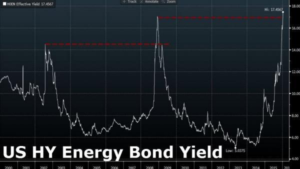 HY Energy Debt