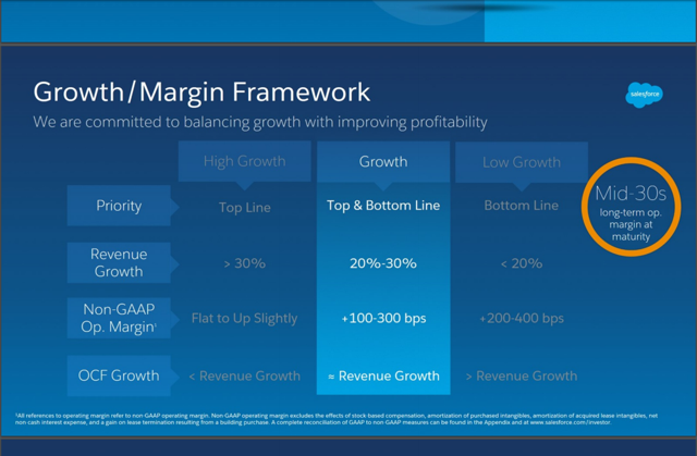 CRM 2015 Analyst Day Target Framework