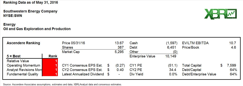 21 Stocks For June 2016 Seeking Alpha