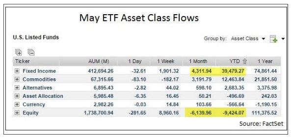 Money Flows 6-6-16.jpg