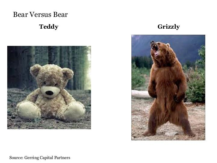 For The Purposes Of This Discussion And To Keep Things Clean And Simple At  The Start, Letu0027s Begin By Defining A Bear Market As A  20% Decline In The  Su0026P 500 ...