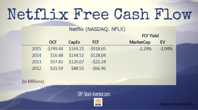 Free Cash Flow for Netflix at Seeking Alpha by DIY Stock Investor