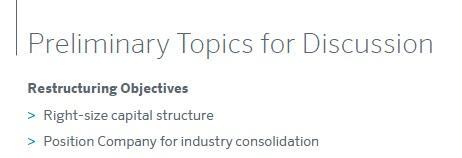 OI Brazil preliminary topics for discussion