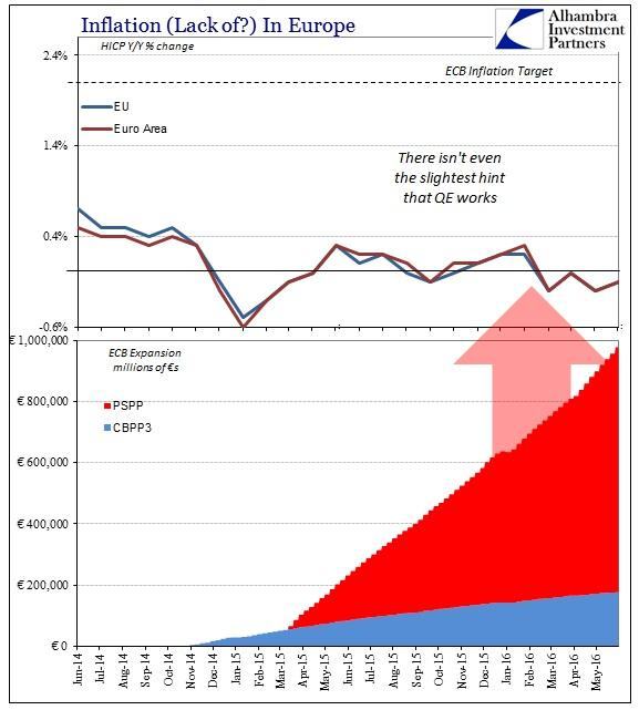 ABOOK ECB BS HICP