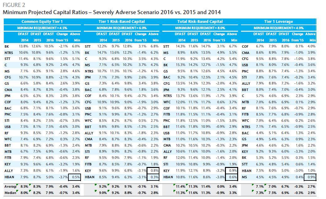 Morgan Stanley A 95 Payout Ratio Is Overshadowed By Weak