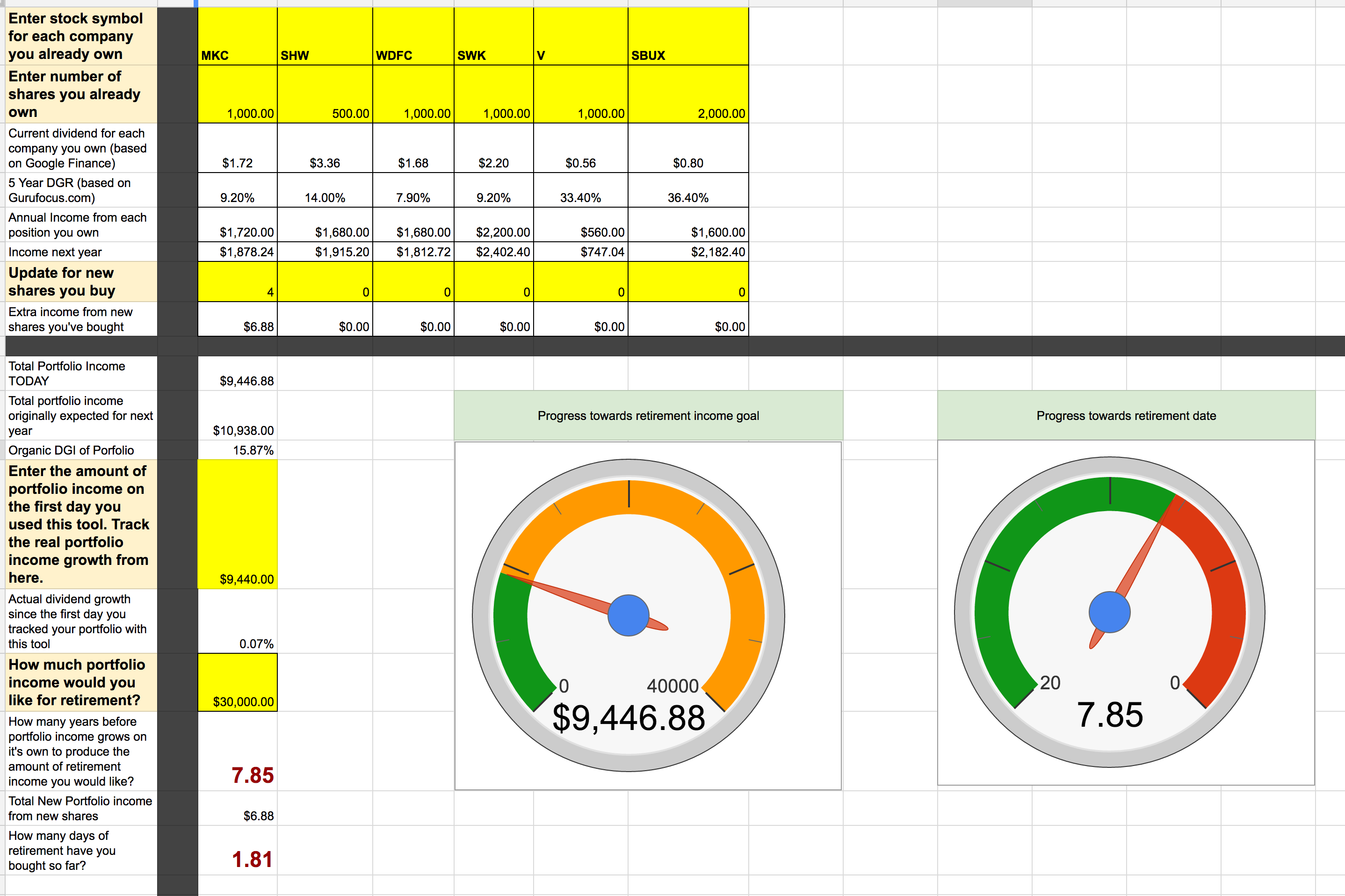 Tracking Your Progress Towards Enough Portfolio Income For Retirement