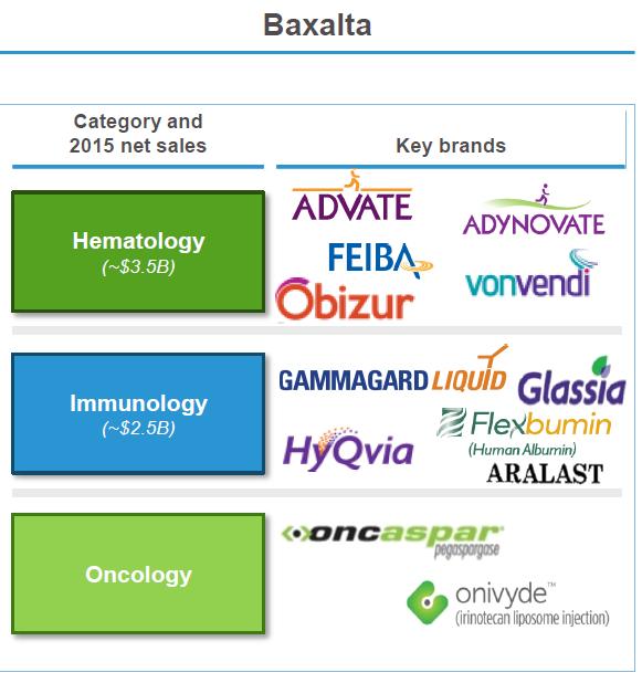 Shire (pharmaceutical company)