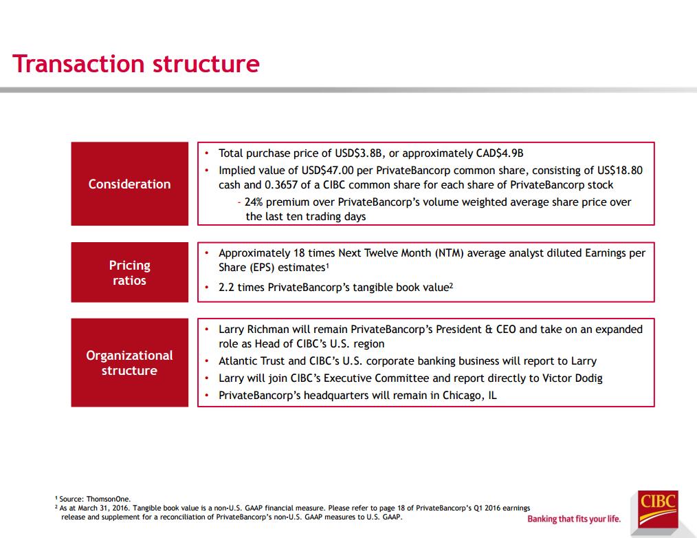 CIBC: Is The PrivateBancorp Purchase A Good Idea For Investors ...